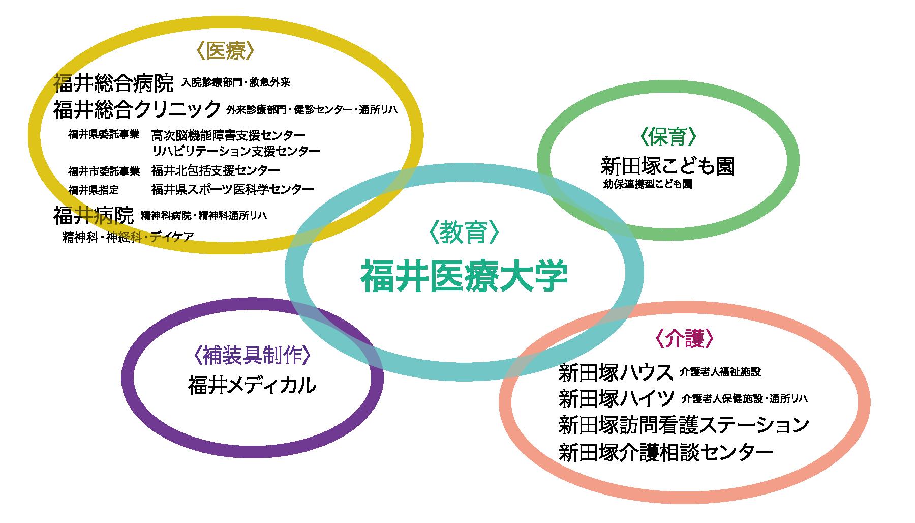新田塚医療福祉センター